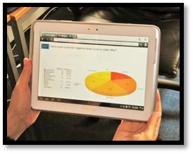Étude quantitative clients en BtoB  sur l'image institutionnelle et les attentes de services innovants